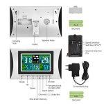 Elinker Thermo-hygromètre numérique sans fil, Thermomètre hydromètre waterproof Intérieur et Extérieur, Affichage LCD en couleurs de température et taux d'humidité,Station météo,Horloge, réveil,etc. de la marque Elinker image 3 produit