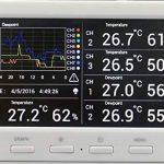 froggit dl5000Thermomètre radio–Météo Radio Enregistreur de données avec 1capteur radio (exploitation PC, température, humidité, indice de chaleur, point de rosée) de la marque Froggit image 1 produit