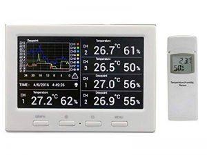 froggit dl5000Thermomètre radio–Météo Radio Enregistreur de données avec 1capteur radio (exploitation PC, température, humidité, indice de chaleur, point de rosée) de la marque Froggit image 0 produit