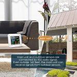 HOCOSY Station météo négative à trois canaux couleur Blanc de la marque HOCOSY image 5 produit