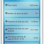 La Crosse Technology MA10050 Kit Pro anémo+pluvio+thermo de la marque La Crosse Technology image 2 produit