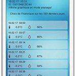 La Crosse Technology MA10200 Capteur température et hygrométrie - A ajouter au kit de démarrage MA10001 de la marque La Crosse Technology image 2 produit