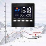MOHOO Température Thermomètre Intérieure et Extérieure thermo-hygromètre numérique Station Météo Horloge Radio et Capteur Extérieur avec affichage couleur de la marque MOHOO image 3 produit