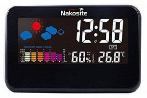 Nakosite TEMP2433 La meilleure Station Meteo Couleur Interieur Temperature Thermomètre Hygromètre bebe Humidimetre maison. Fonctionne comme horloge, calendrier et réveil, pour la maison, le bureau, etc. Écran plat COULEUR, nouvelle technologie, utilisé so image 0 produit