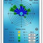 station météo anémomètre solaire TOP 3 image 1 produit
