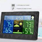 station météo colorée TOP 12 image 4 produit