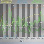 station météo pluviomètre anémomètre TOP 9 image 4 produit