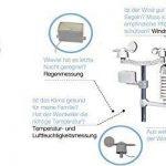 Station météo sans fil professionnelle WH4000 solaire/ UV UV/Lux, vent, pluie, évaluation PC (le classique avec la dernière version). de la marque Froggit image 1 produit