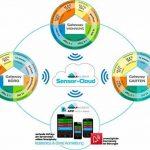 station météo smartphone TOP 3 image 4 produit
