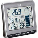 TFA Pluviomètre thermomètre sans fil Rainman TFA 47.3004 Anthrazit mit Batterien de la marque TFA-Dostmann image 1 produit