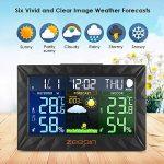 thermomètre extérieur professionnel TOP 14 image 1 produit