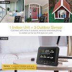 thermomètre hygromètre intérieur extérieur sans fil TOP 8 image 2 produit