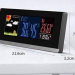 Think Gizmos, Station météo à écran couleur, sans fil, avec capteur intérieur/extérieur–Réveil, affichage des prévisions de la météo et de la température Extra Wide de la marque ThinkGizmos image 6 produit